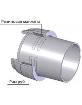Трубы ВЧШГ торговая марка ELECTROSTEEL  с раструбным соединением ELECTROFRESH
